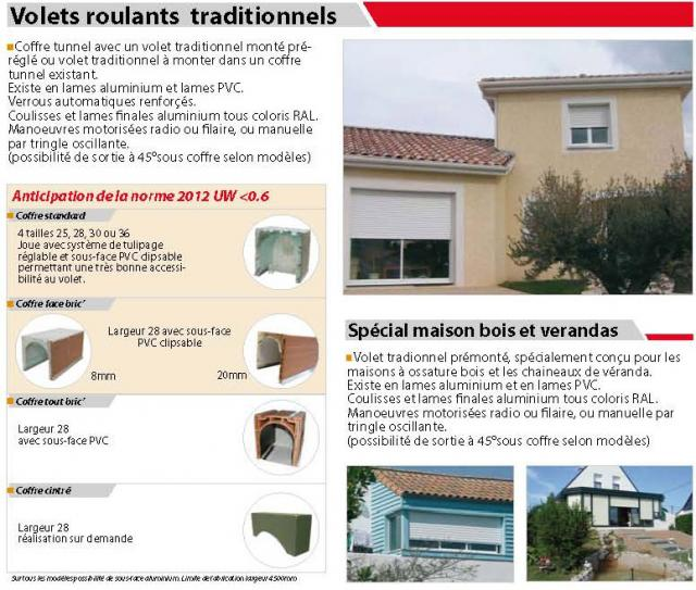 Volets roulants traditionnels